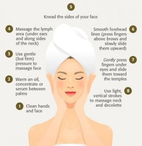 Face slimming massage method